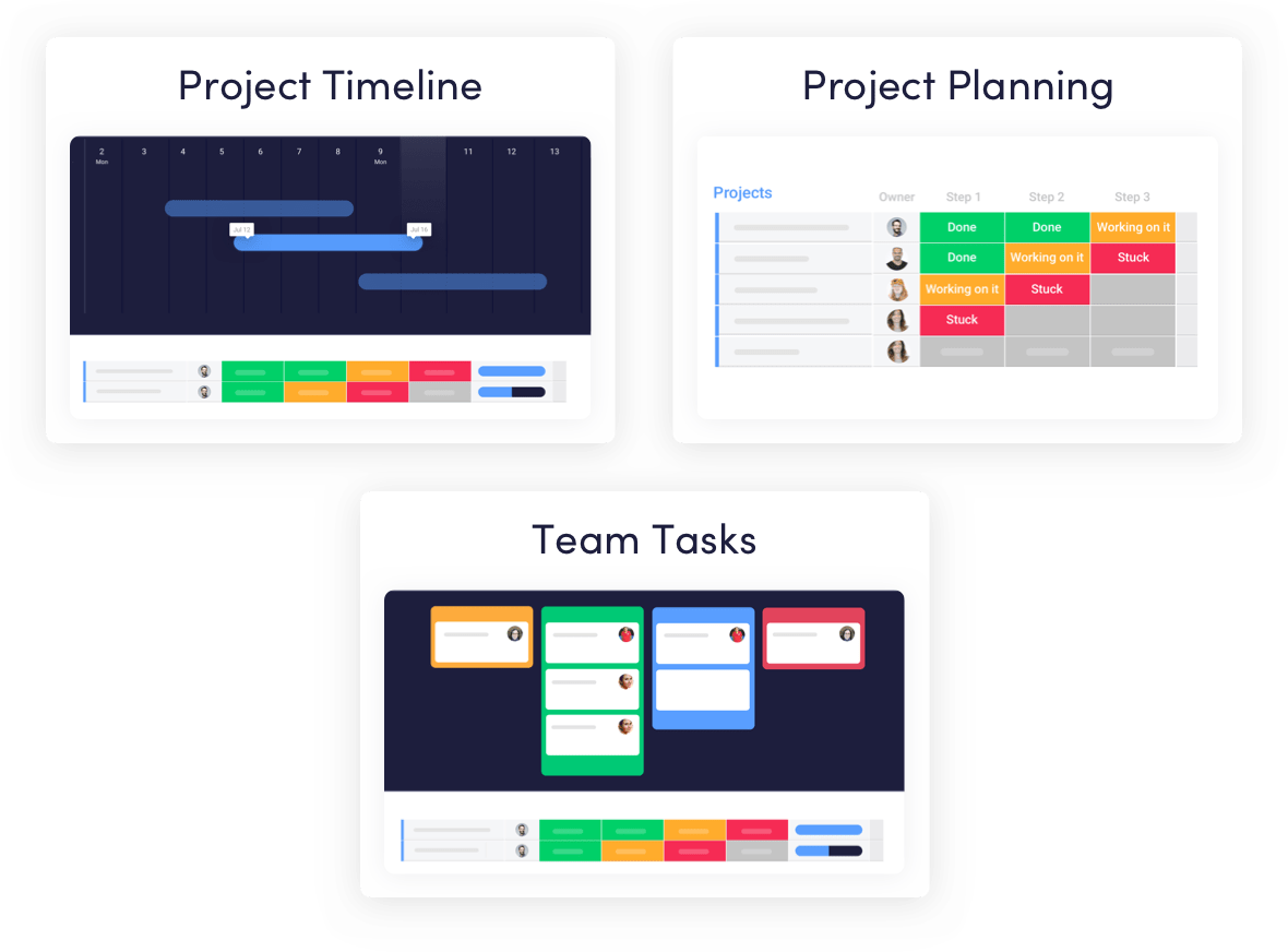 Project timeline, project planning and team tasks