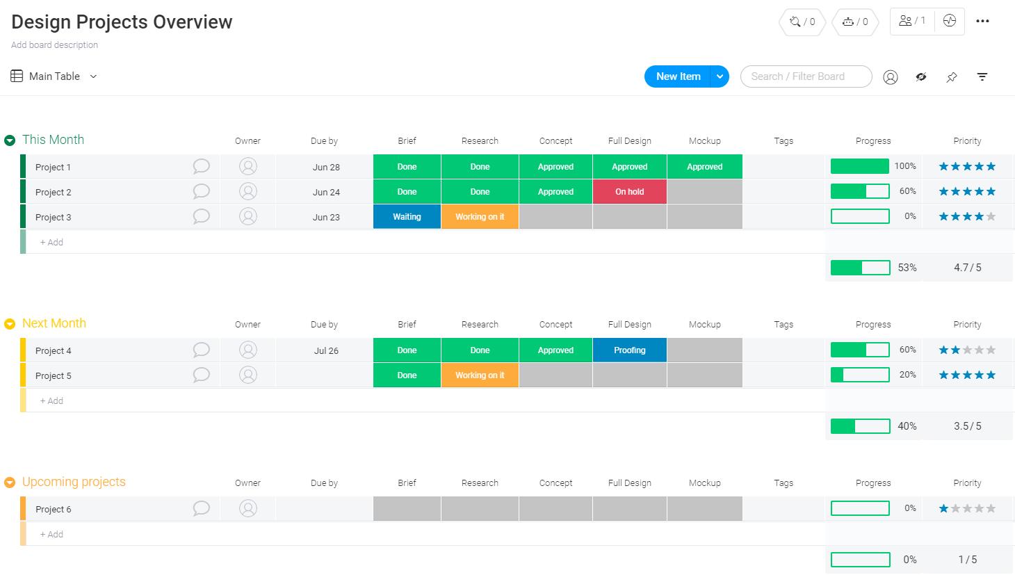 Design tasks overview template