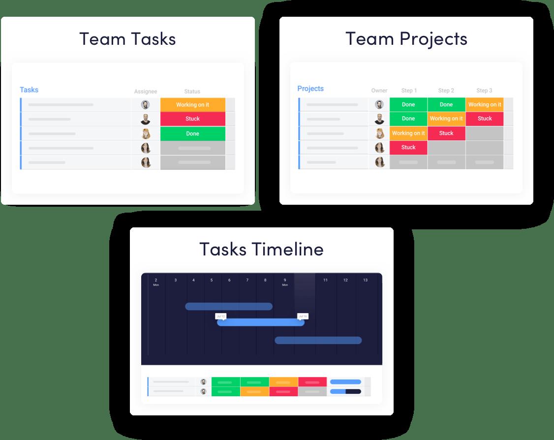 Team tasks, team projects and tasks timeline