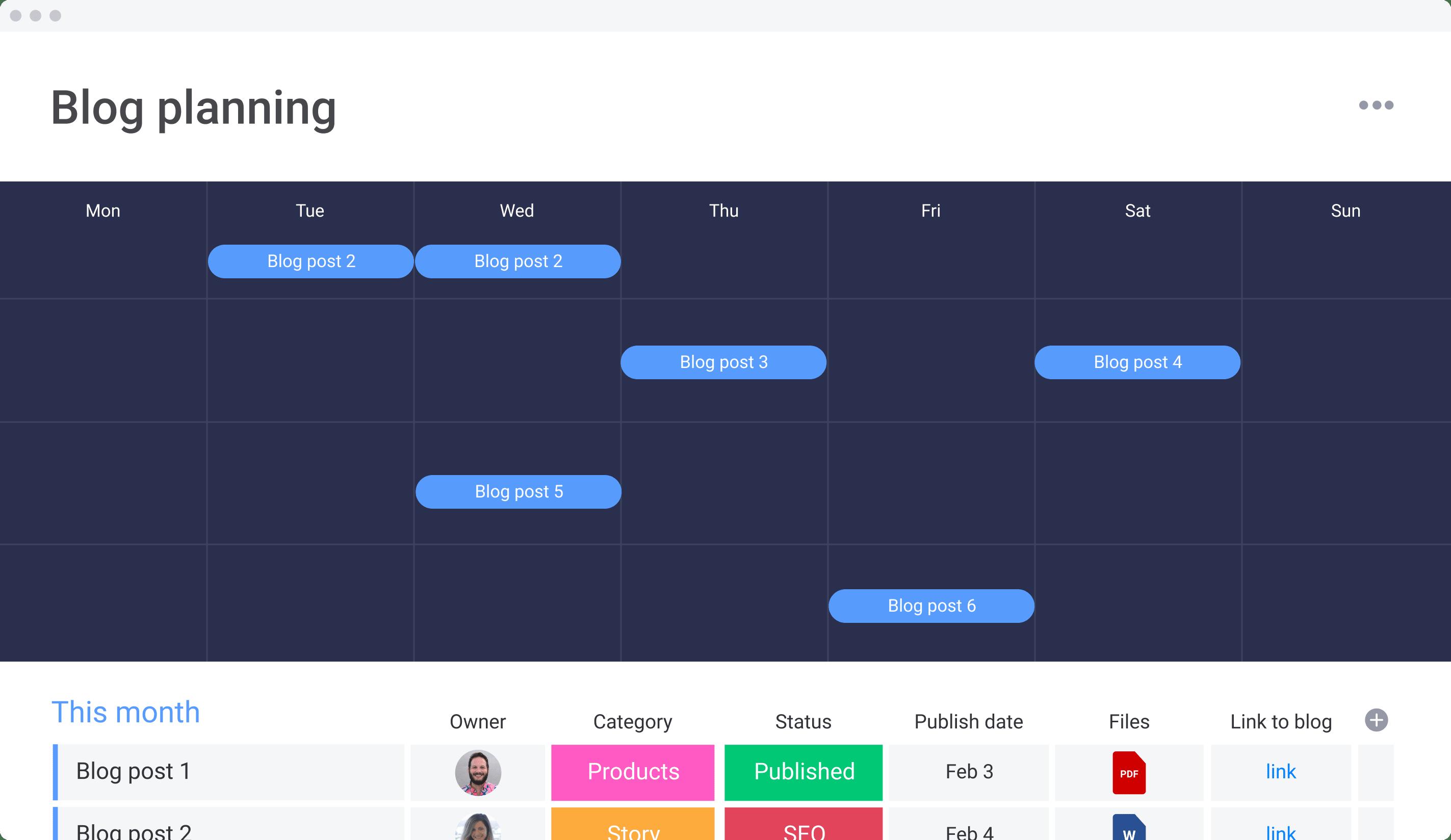 blog planning first