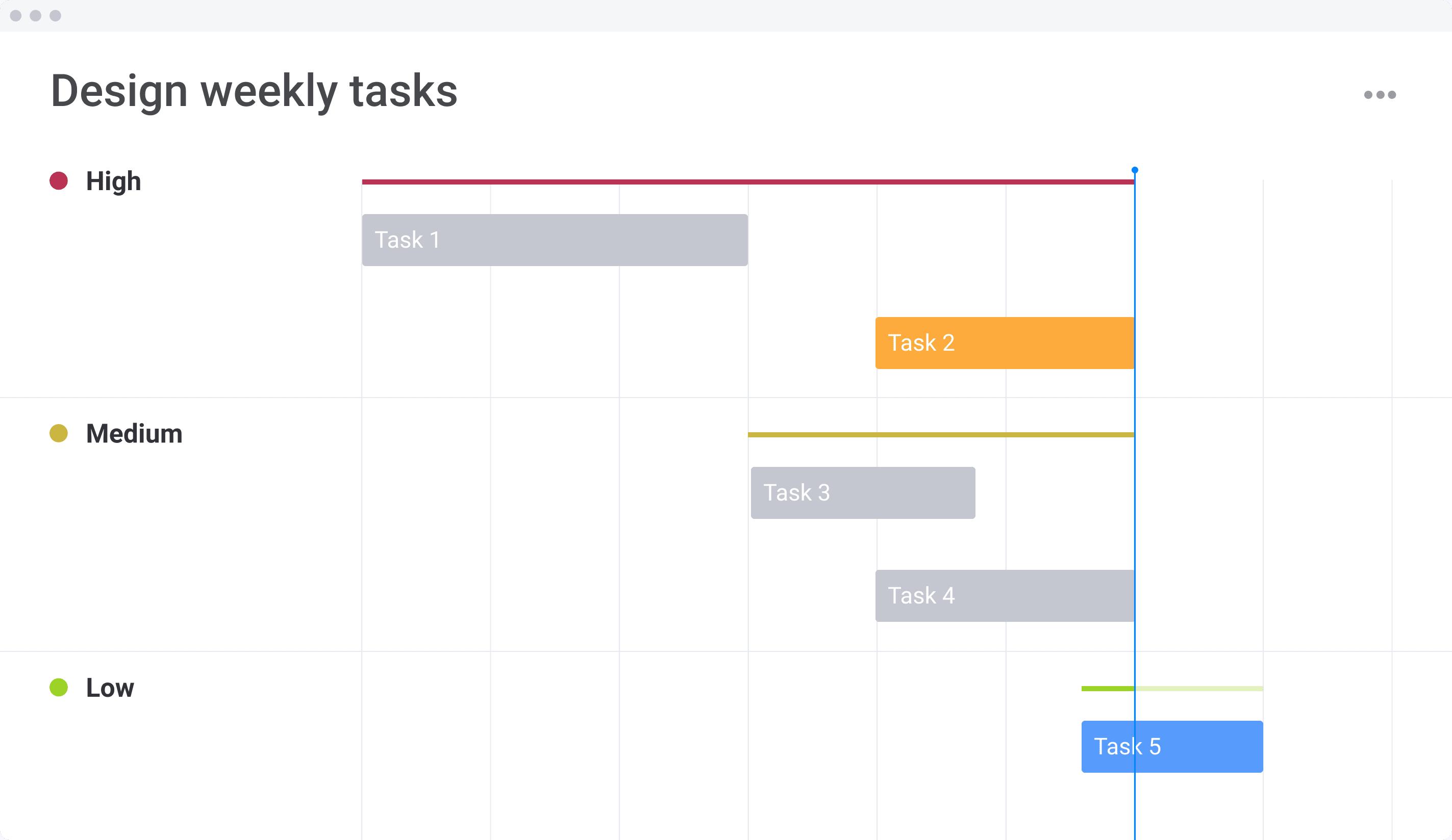 design weekly tasks first