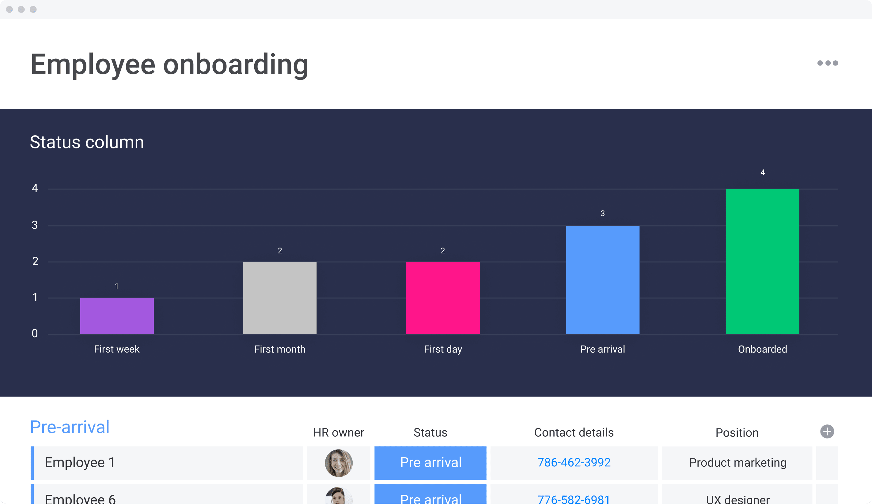 new employees onboarding first