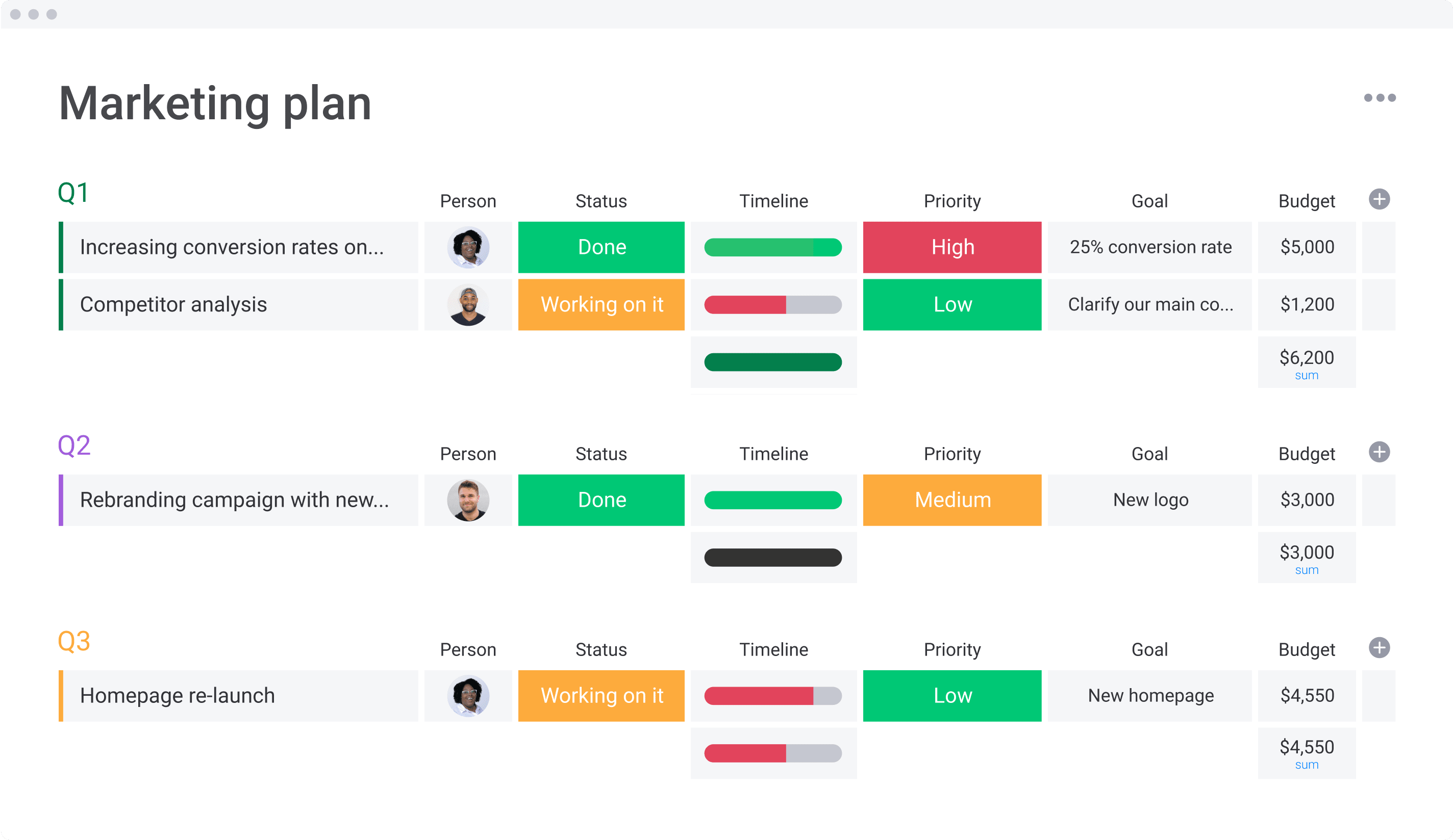 marketing plan first