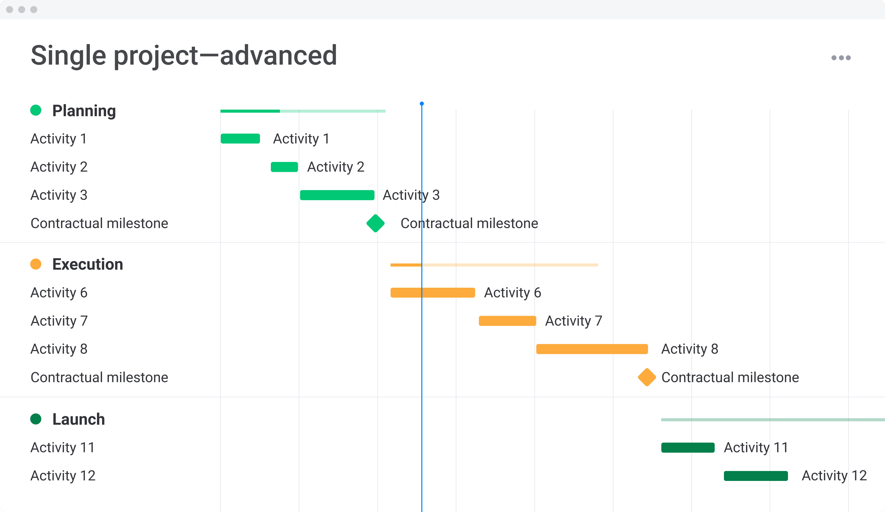 advanced single project first