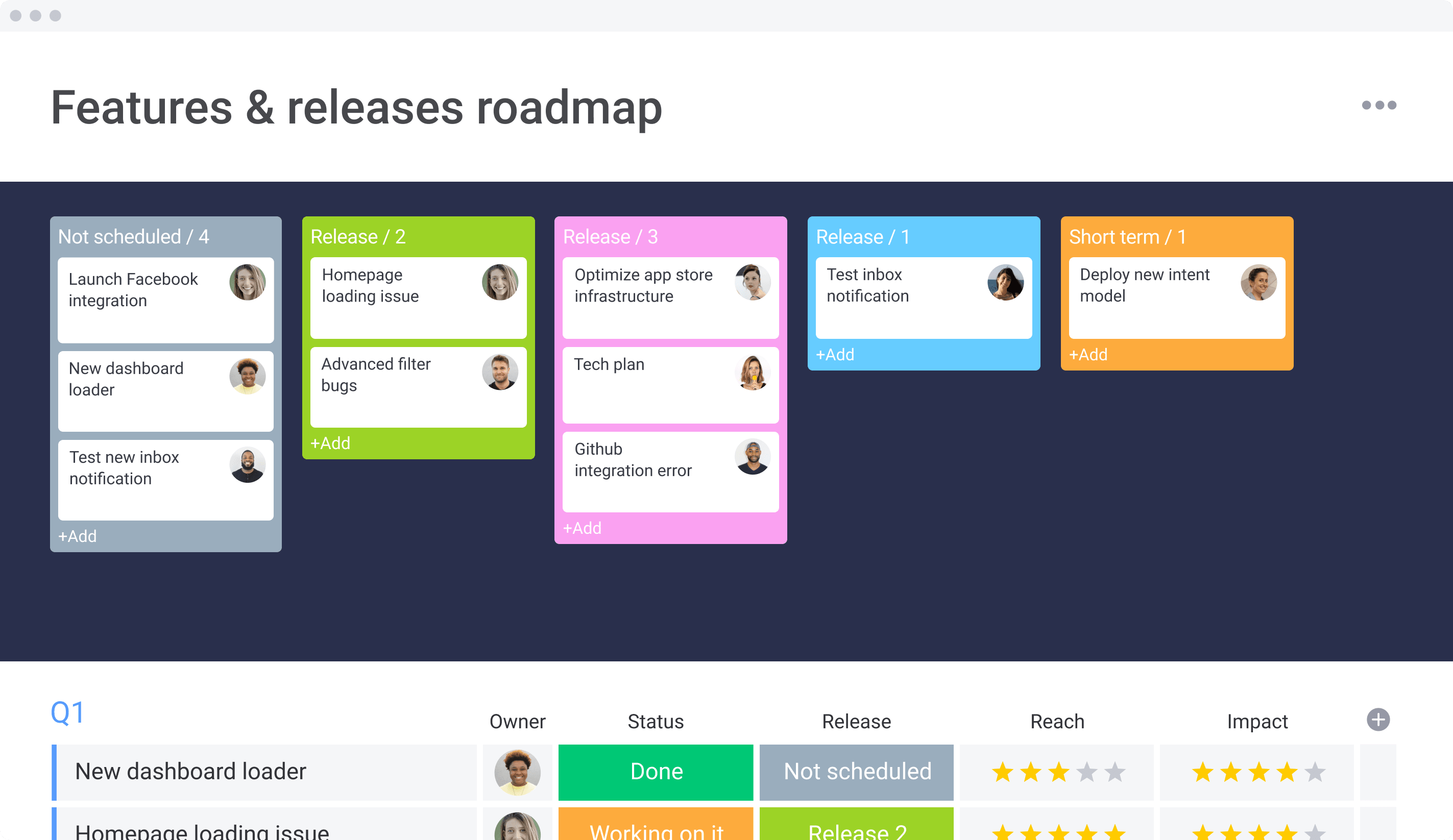 features and releases roadmap first