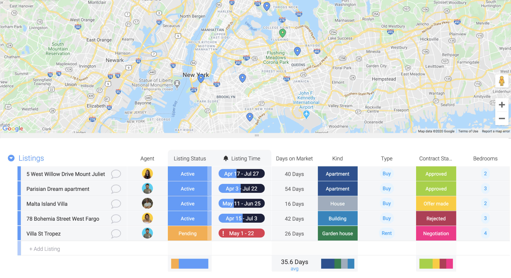 Manage your listings with ease