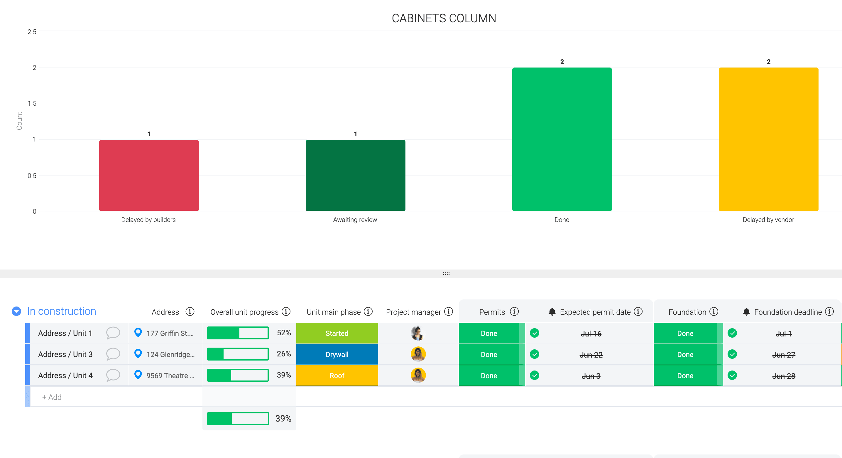 Slice and dice your information with customizable chart views