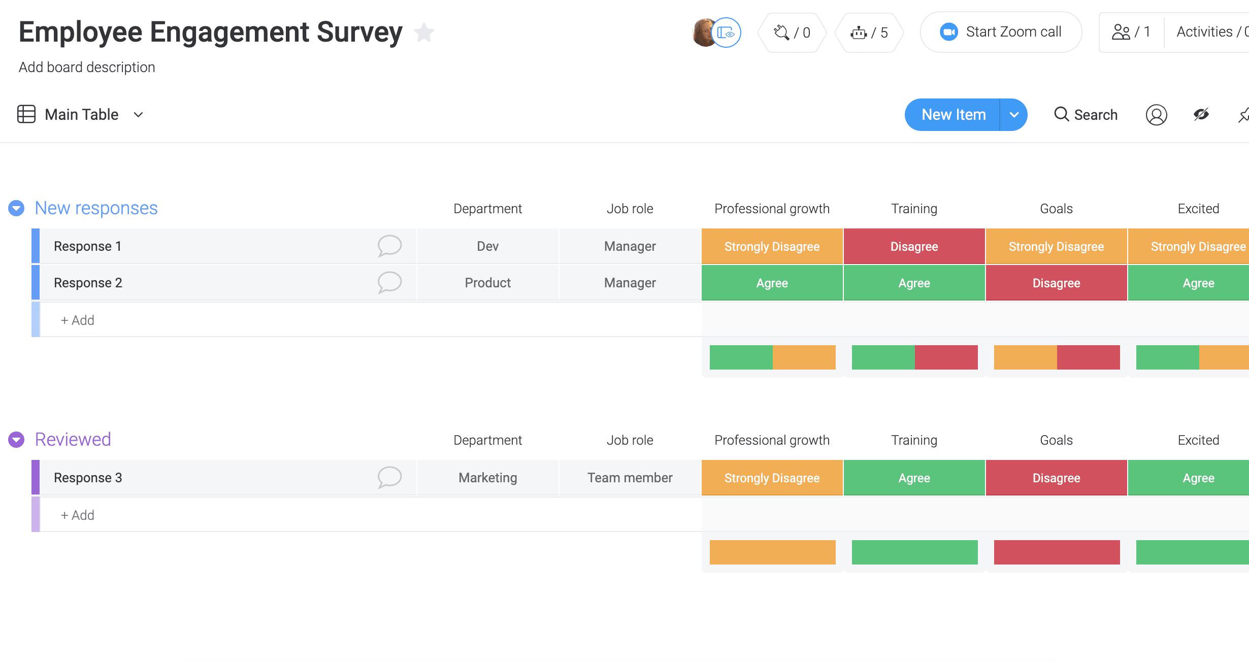 Employee Engagement Survey 2020 07 28 12 50 08