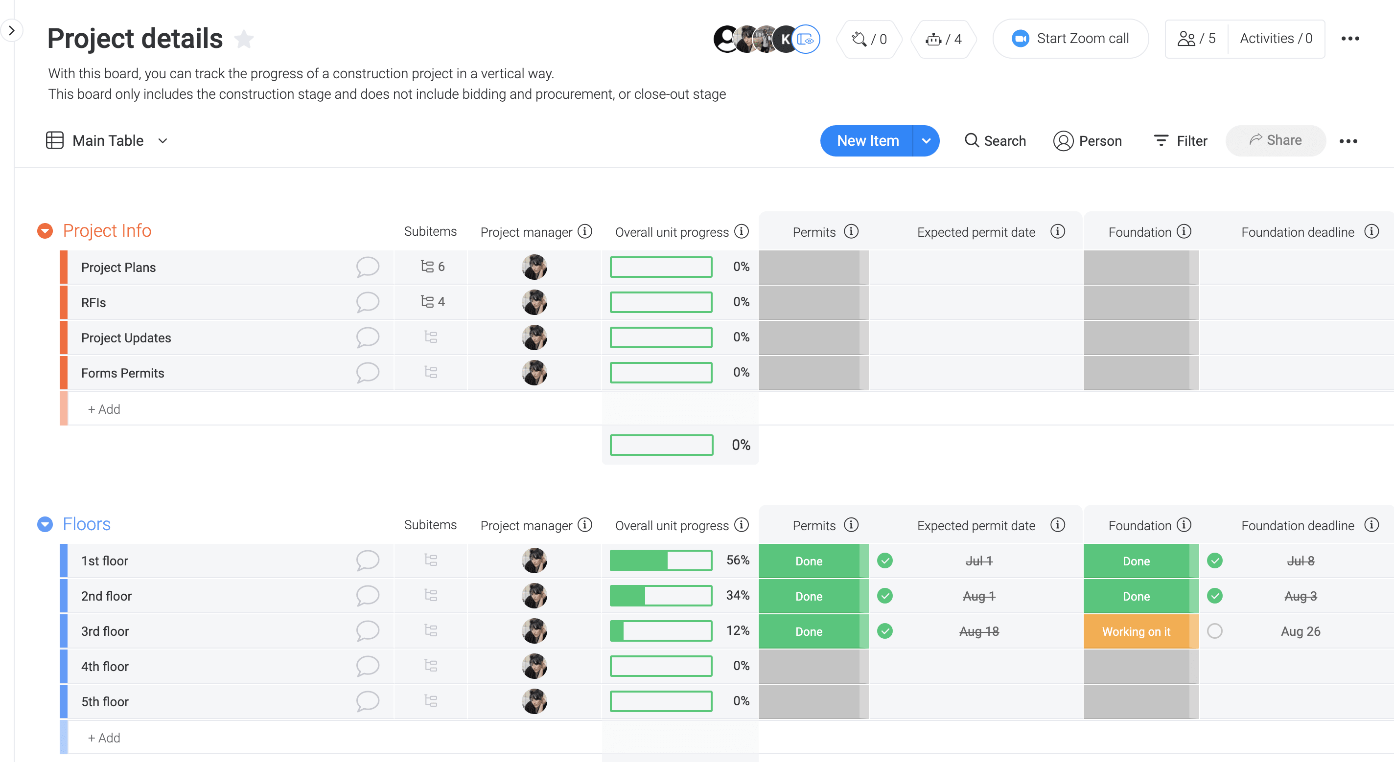 Monitor your project with ease