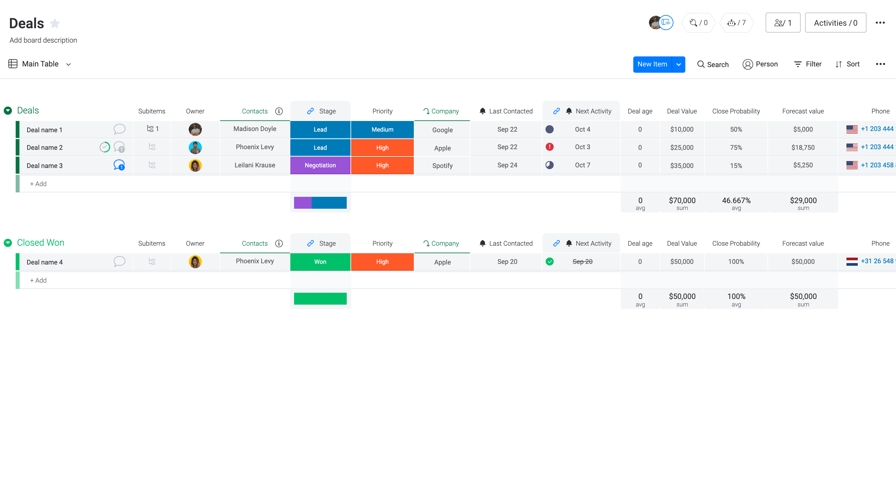 Manage your pipeline with ease