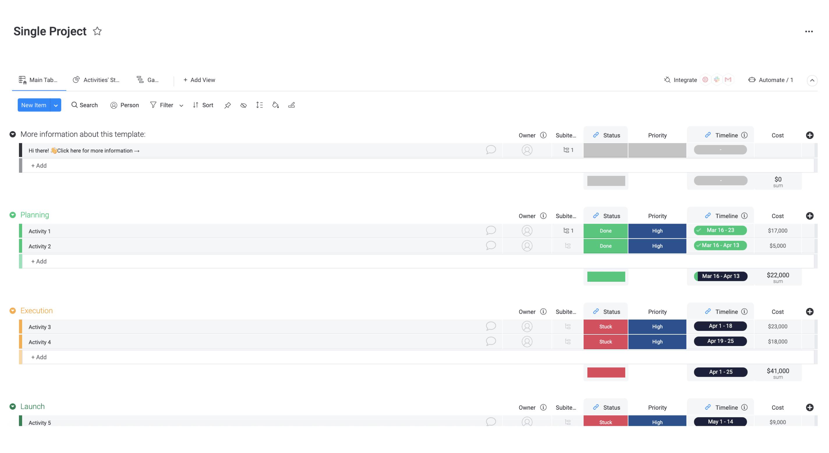 Single Project Board