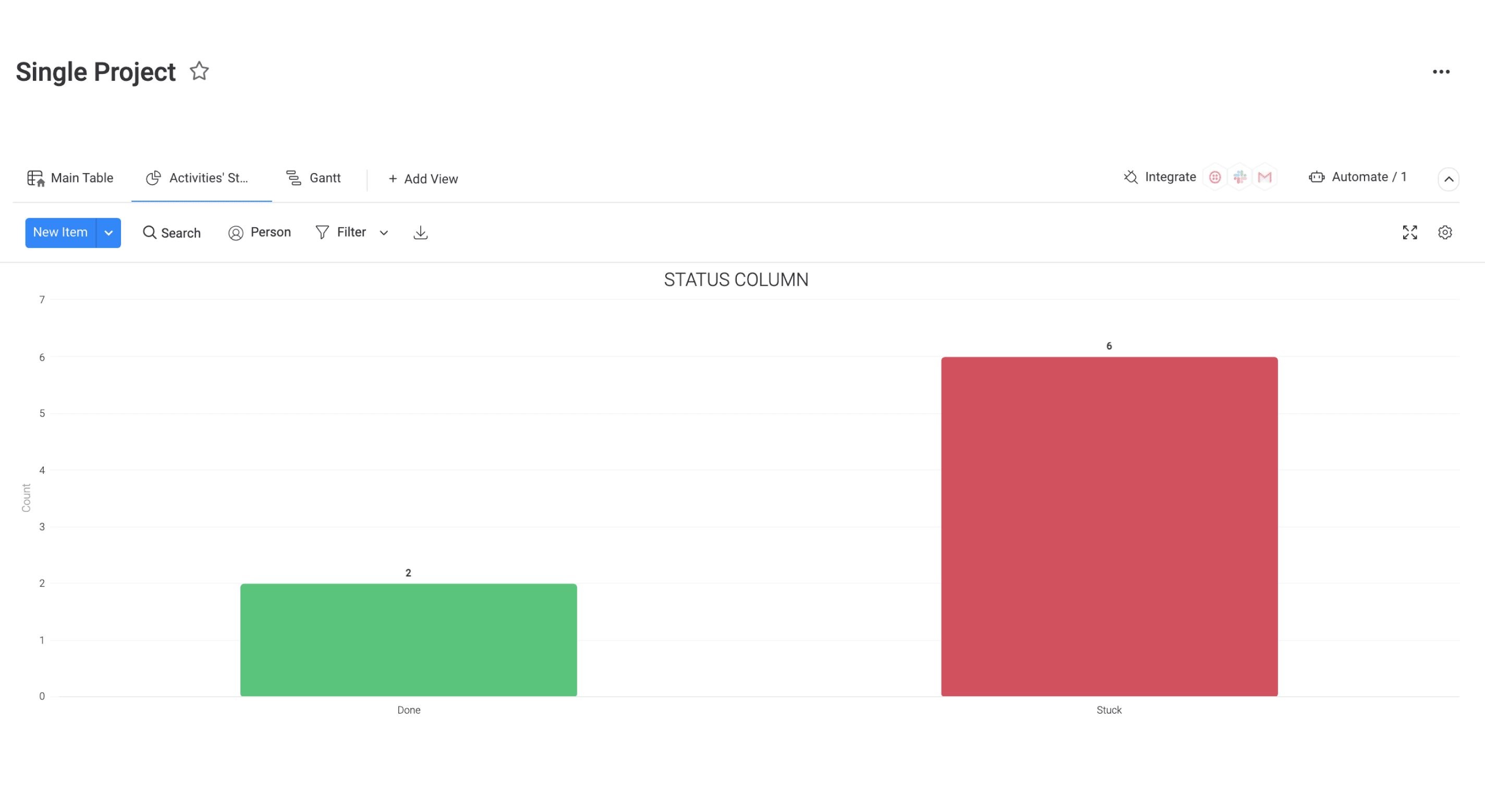 Single Project Bar Graph