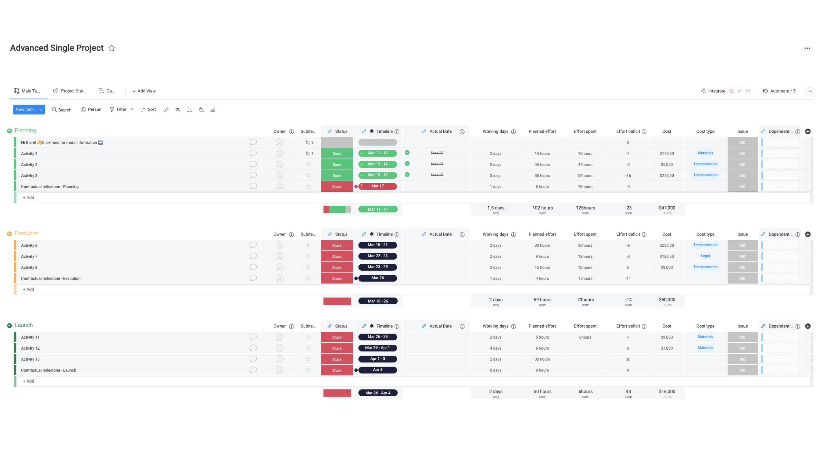 advanced single project board