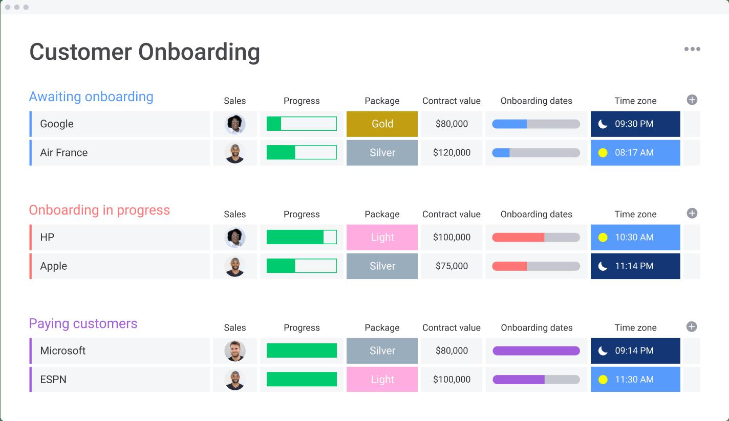 onboarding board
